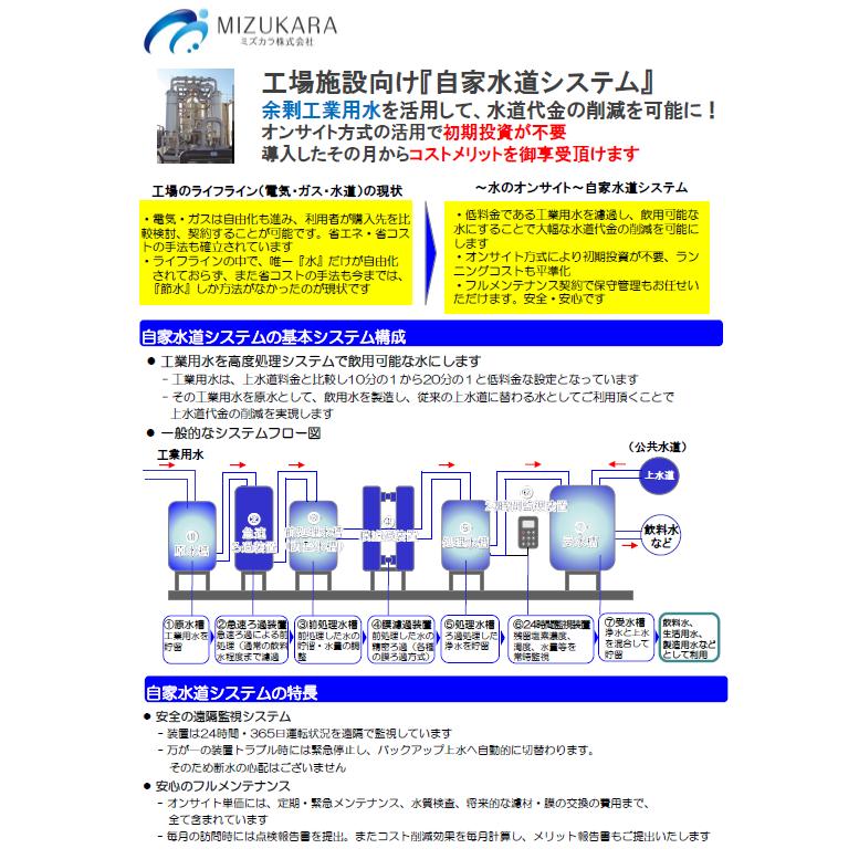 工場施設向け自家水道システム